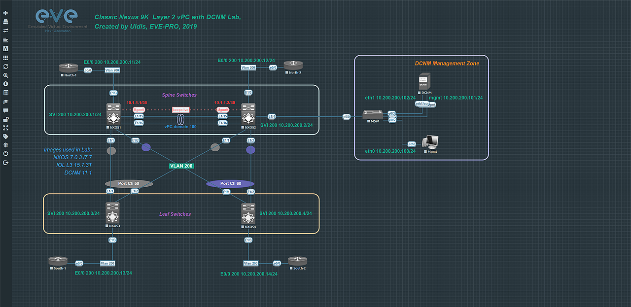 Designed lab dark mode, DC Nexus lab with DCNM
