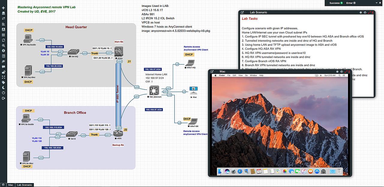 Designed IP SEC VPN Lab