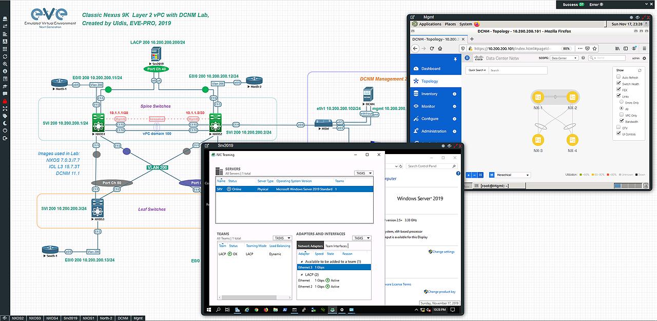 Designed Nexus DCNM Lab with Windows server 2019 LACP